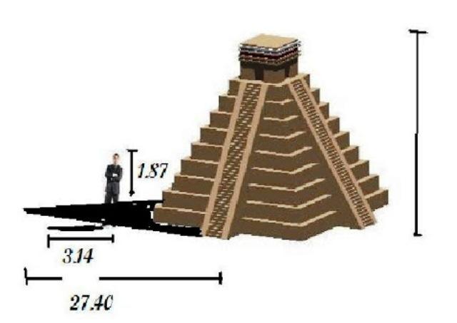 chichen-itza-dimensions