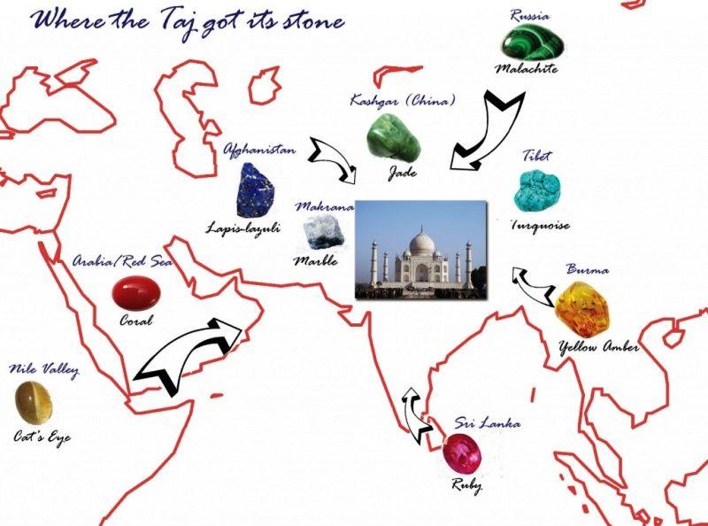 Taj Mahal Materials