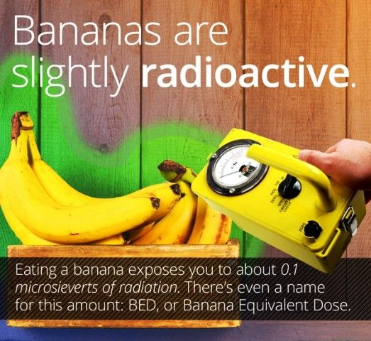 Banana Radioactivity