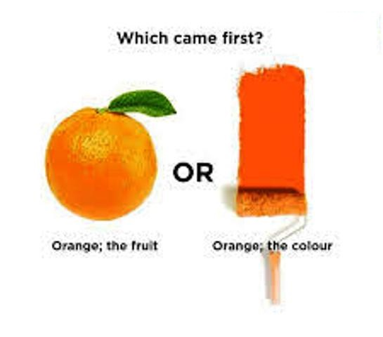 Orange color or fruit