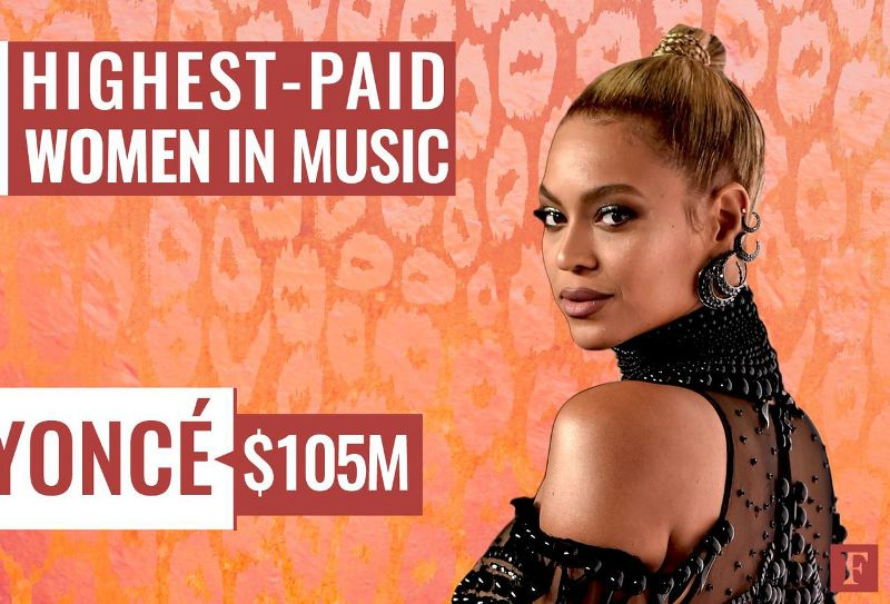 18 Interesting Facts About Beyonce Ohfact