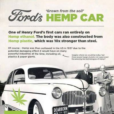 Ford-Hemp-Car