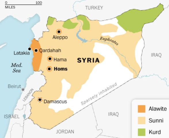 syria-ethnic-composition