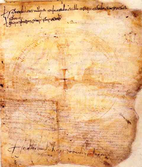 First written Italian Text