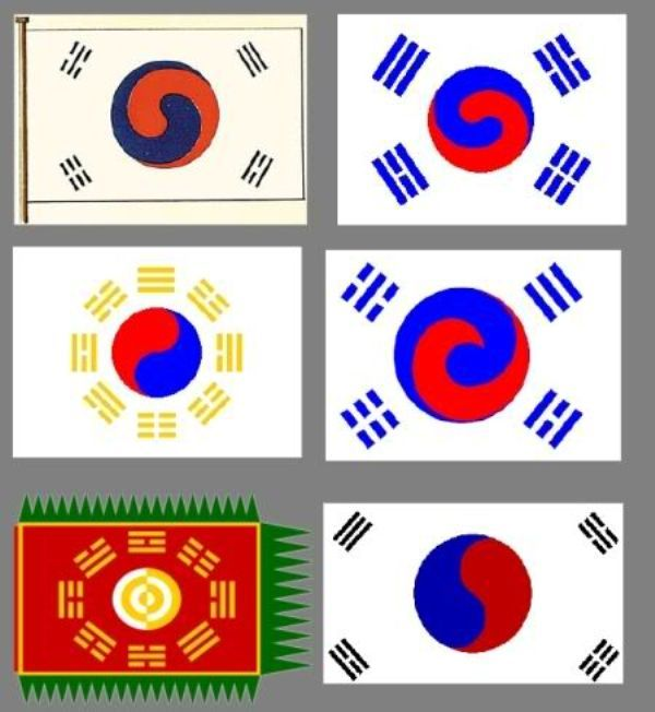 Korean Flags Over The Time